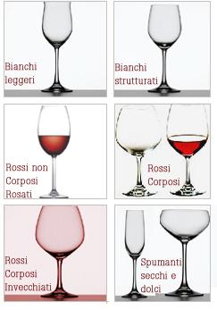 consigli sommelier quali bicchieri utilizzare